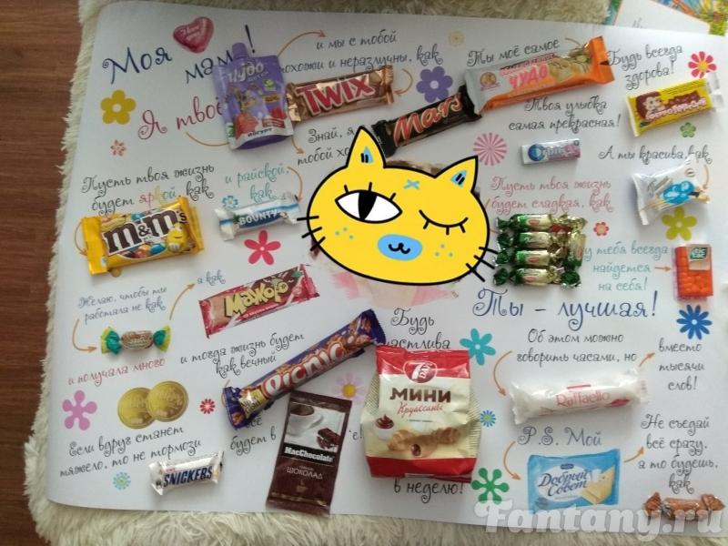 Открытка с днем рождения маме со сладостями, мне очень